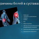 Ноющая боль в коленном суставе — причины и эффективные методы лечения