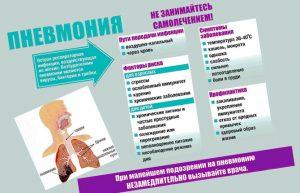Пневмония как проходит