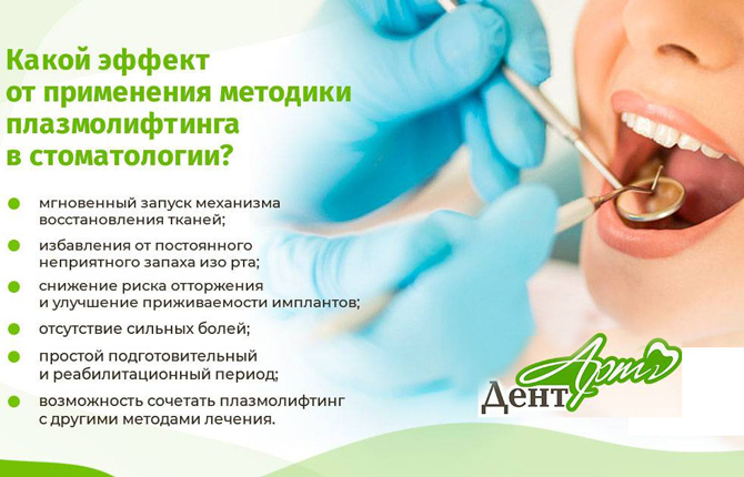 Эффект от плазмолифтинга в стоматологии
