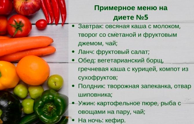 Меню диеты №5