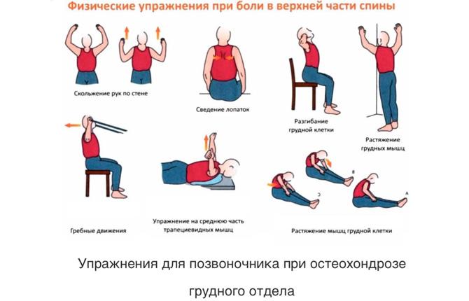 Упражнения при болях в верхней части спины