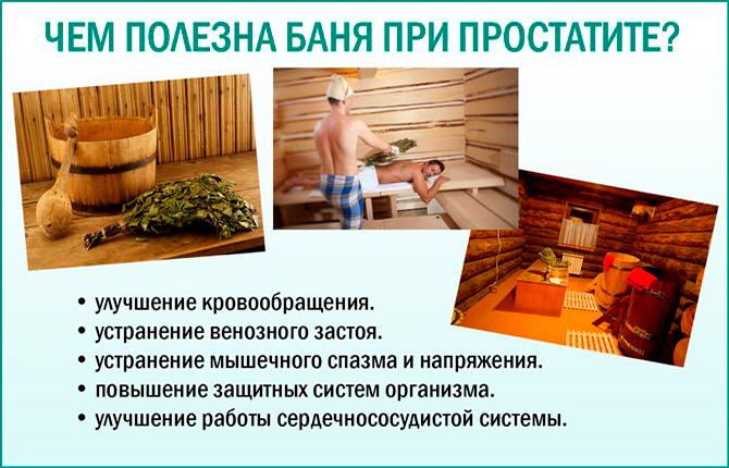 Польза бани при простатите