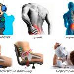 Основные причины прострела в пояснице — эффективные методы лечения болей в спине
