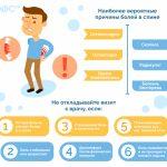 Почему болит спина — как избавиться от столь серьезного симптома