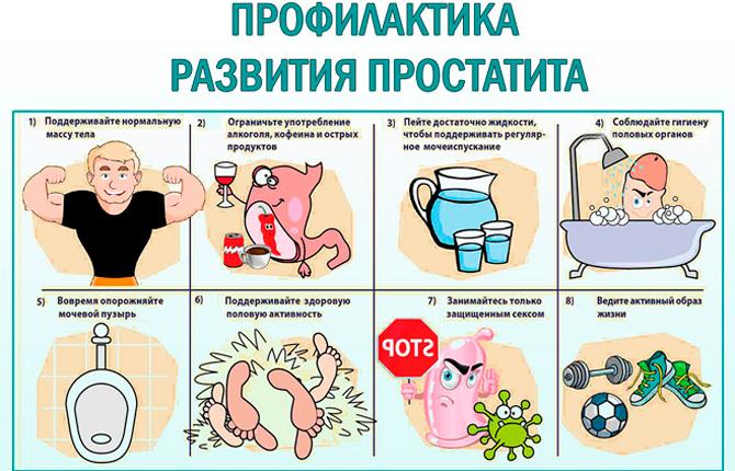 Профилактика инфекционного простатита